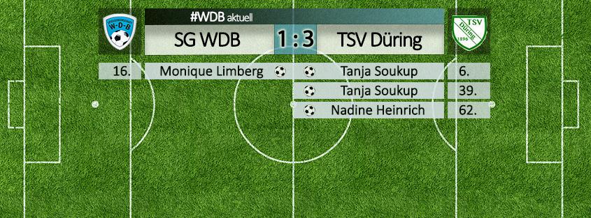 08-10-16-wdb-i-vs-tsv-duering